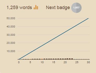 nano-word-count-2016